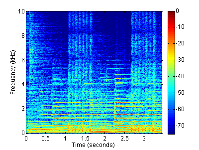Algorithms for Audio Decomposition Using Mixed Norms